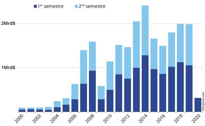 Graph14 s1 2020 FR 1